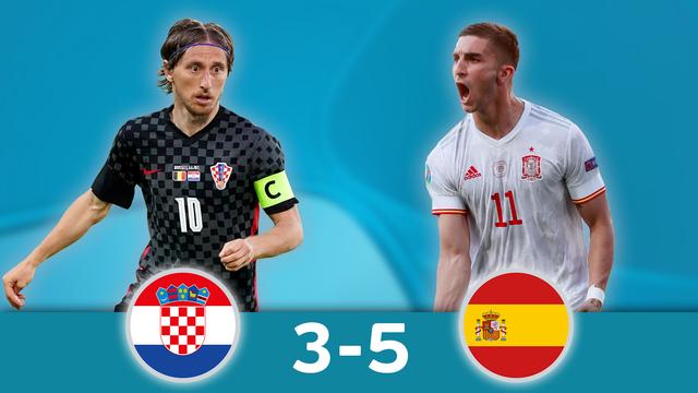 Croatie   Espagne