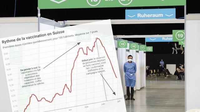 Les candidats à la vaccination se font de plus en plus rare en Suisse. [Peter Klaunze - Keystone]