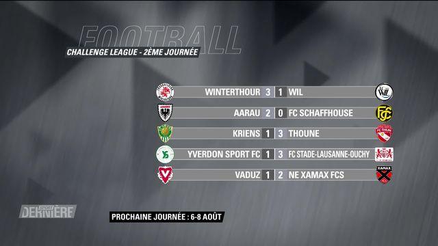 Challenge League, 2e journée: résultats et classement [RTS]
