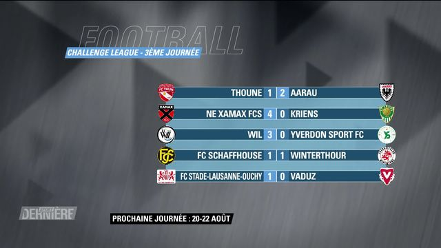 Challenge League, 3e journée: résultats et classement [RTS]