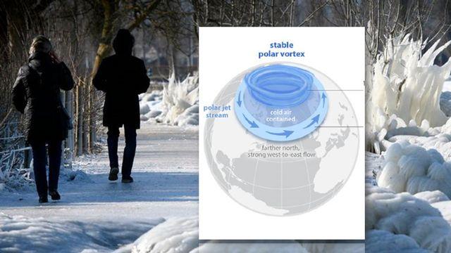 Vortex polaire en situation hivernale [Laurent Gilieron - NOAA/RTS]