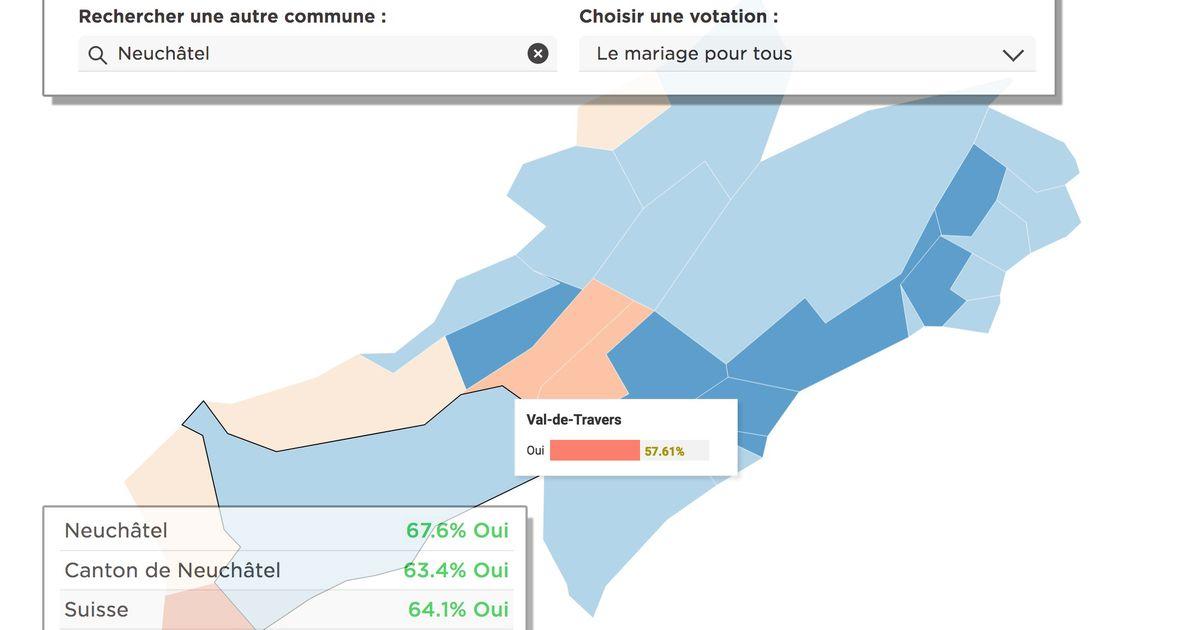 L'analyse du vote de votre commune comparé à votre canton et à la Suisse