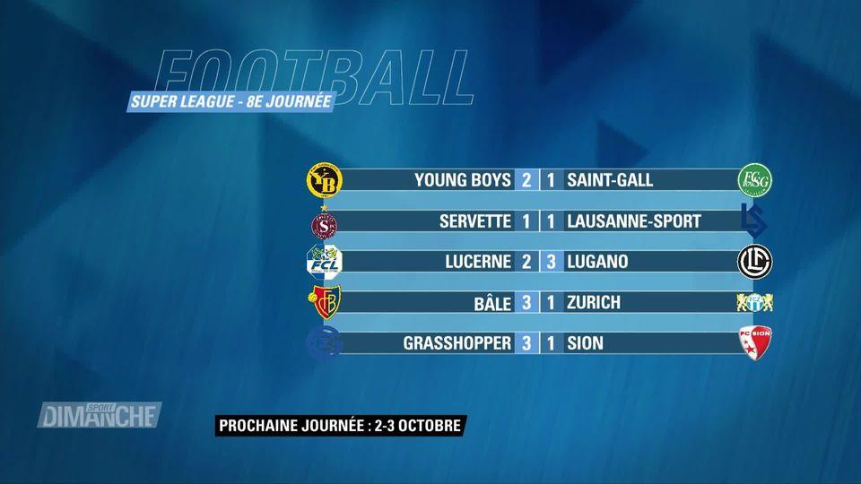 Football: Résultats et classement de la 8e journée de Super League [RTS]