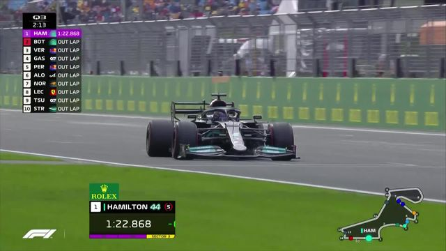 GP de Turquie (#16), Q3: Hamilton (GBR) s'adjuge le meilleur temps mais Bottas (FIN) partira en tête [RTS]