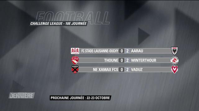 Football, Challenge League, 10e journée: Résultats et classement [RTS]