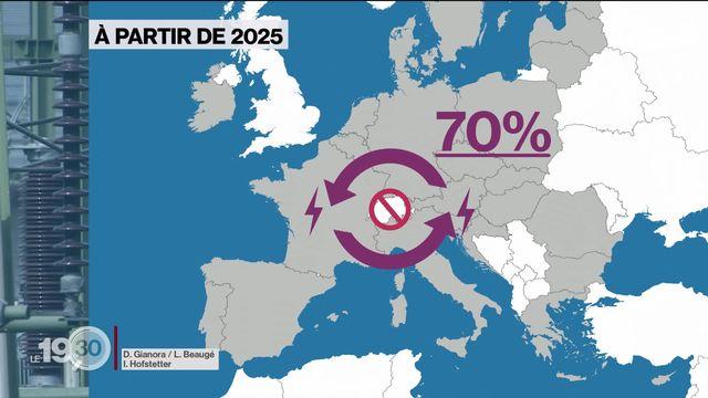 La fin de l'accord-cadre avec l'UE présente des inconvénients pour la Suisse [RTS]